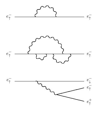 More Feynman diagrams